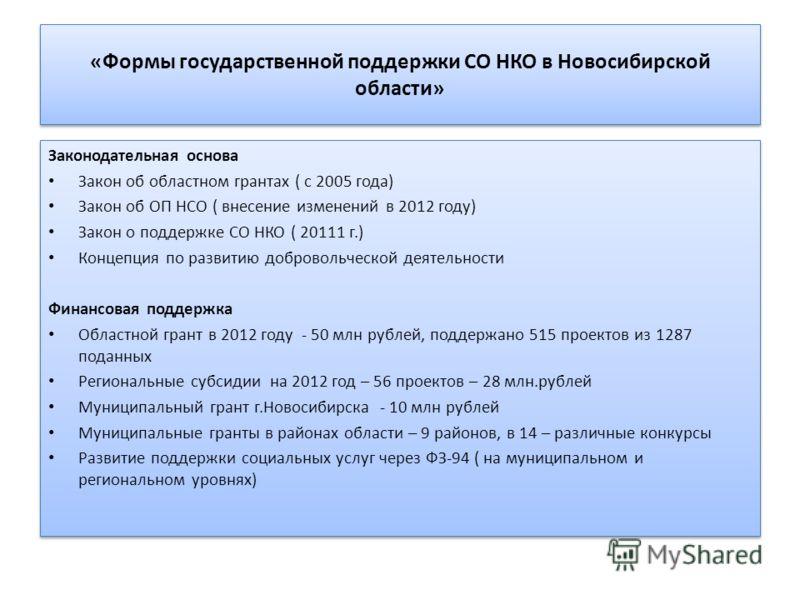 «Формы государственной поддержки СО НКО в Новосибирской области» Законодательная основа Закон об областном грантах ( с 2005 года) Закон об ОП НСО ( внесение изменений в 2012 году) Закон о поддержке СО НКО ( 20111 г.) Концепция по развитию добровольче