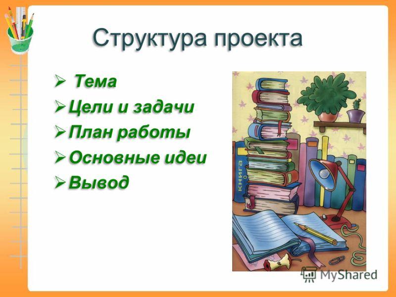 Структура проекта Тема Цели и задачи План работы Основные идеи Вывод Тема Цели и задачи План работы Основные идеи Вывод