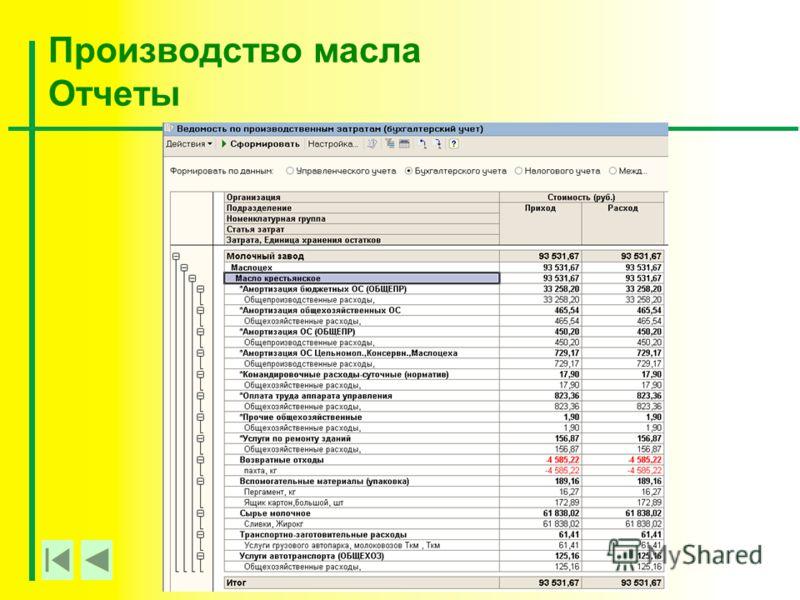 Производство масла Отчеты