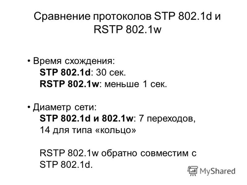 Время схождения: STP 802.1d: 30 сек. RSTP 802.1w: меньше 1 сек. Диаметр сети: STP 802.1d и 802.1w: 7 переходов, 14 для типа «кольцо» RSTP 802.1w обратно совместим с STP 802.1d. Сравнение протоколов STP 802.1d и RSTP 802.1w