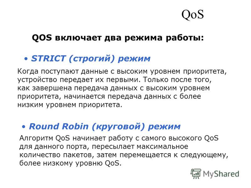 QoS STRICT (строгий) режим Round Robin (круговой) режим Когда поступают данные с высоким уровнем приоритета, устройство передает их первыми. Только после того, как завершена передача данных с высоким уровнем приоритета, начинается передача данных с б