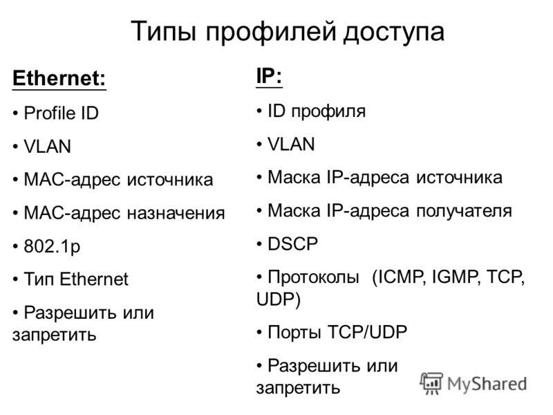 Типы профилей доступа Ethernet: Profile ID VLAN MAC-адрес источника MAC-адрес назначения 802.1p Тип Ethernet Разрешить или запретить IP: ID профиля VLAN Маска IP-адреса источника Маска IP-адреса получателя DSCP Протоколы (ICMP, IGMP, TCP, UDP) Порты