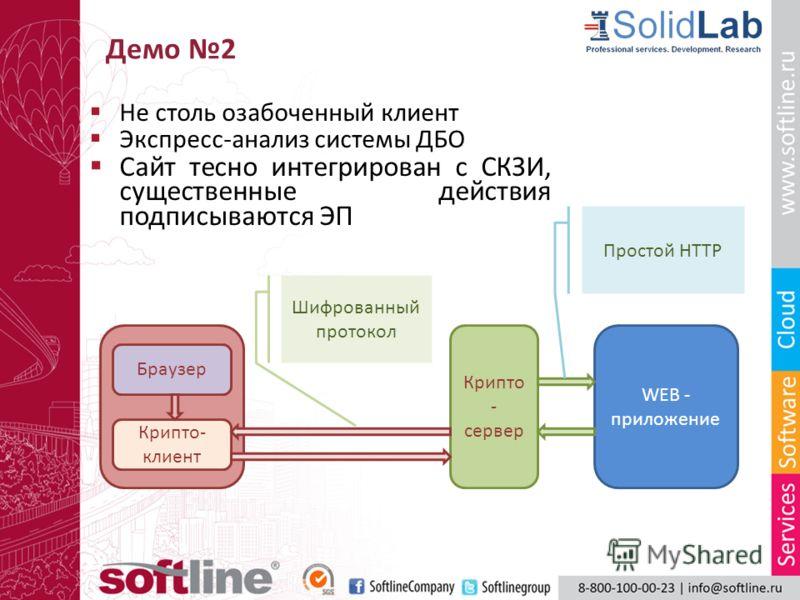 Демо 2 Не столь озабоченный клиент Экспресс-анализ системы ДБО Сайт тесно интегрирован с СКЗИ, существенные действия подписываются ЭП Браузер Крипто- клиент Крипто - сервер WEB - приложение Шифрованный протокол Простой HTTP