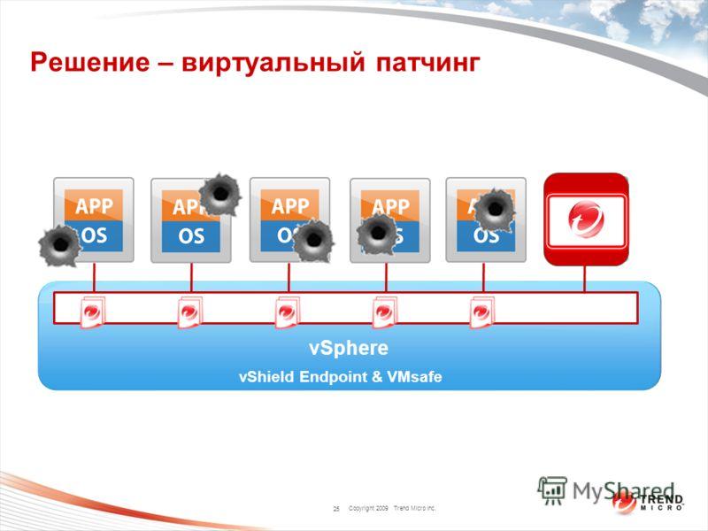 Copyright 2009 Trend Micro Inc. Решение – виртуальный патчинг 25 vSphere vShield Endpoint & VMsafe
