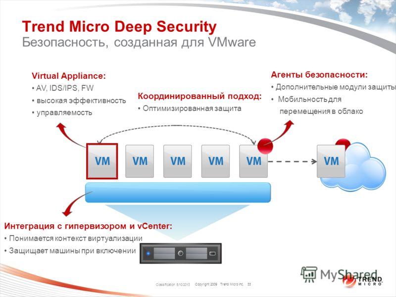 Copyright 2009 Trend Micro Inc. Classification 5/10/2013 33 Координированный подход: Оптимизированная защита Агенты безопасности: Дополнительные модули защиты Мобильность для перемещения в облако Virtual Appliance: AV, IDS/IPS, FW высокая эффективнос