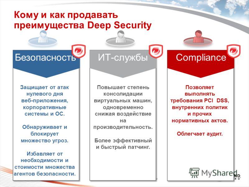Copyright 2009 Trend Micro Inc. 41 БезопасностьИТ-службыCompliance Защищает от атак нулевого дня веб-приложения, корпоративные системы и ОС. Обнаруживает и блокирует множество угроз. Избавляет от необходимости и стоимости множества агентов безопаснос