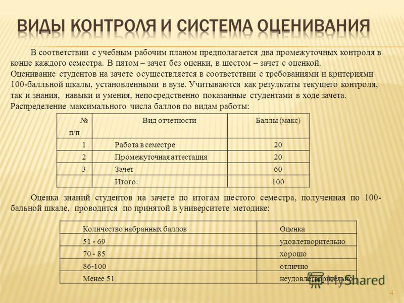4 В соответствии с учебным рабочим планом предполагается два промежуточных контроля в конце каждого семестра. В пятом – зачет без оценки, в шестом – зачет с оценкой. Оценивание студентов на зачете осуществляется в соответствии с требованиями и критер