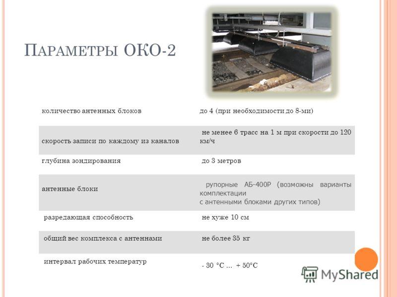 П АРАМЕТРЫ ОКО-2 количество антенных блоков до 4 (при необходимости до 8-ми) скорость записи по каждому из каналов не менее 6 трасс на 1 м при скорости до 120 км/ч глубина зондирования до 3 метров антенные блоки рупорные АБ-400Р (возможны варианты ко