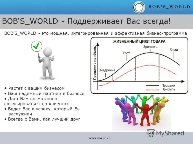 BOBS_WORLD - Поддерживает Вас всегда! BOBS_WORLD - это мощная, интегрированная и эффективная бизнес-программа Растет с вашим бизнесом Ваш надежный партнер в бизнесе Дает Вам возможность фокусироваться на клиентах Ведет Вас к успеху, который Вы заслуж