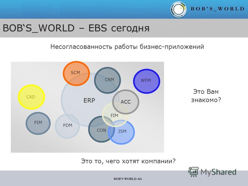 BOBS_WORLD – EBS сегодня ERP CRM CON PDM CAD PIM SCM WFM ISM FIM Это Вам знакомо? Это то, чего хотят компании? ACC Несогласованность работы бизнес-приложений