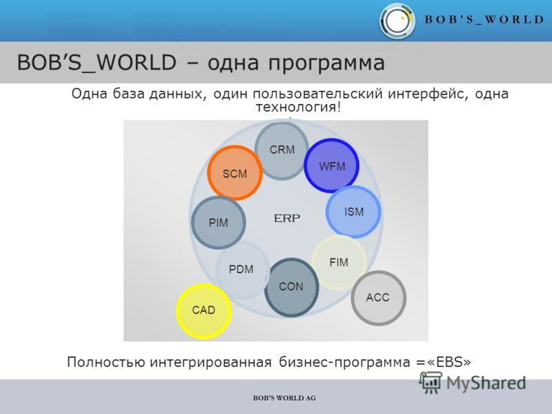 BOBS_WORLD – одна программа Одна база данных, один пользовательский интерфейс, одна технология! ! Полностью интегрированная бизнес-программа =«EBS» ERP CRM SCM WFM CAD ISM FIM CON PDM PIM ACC