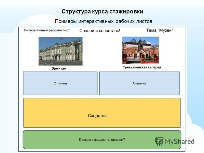 Структура курса стажировки Примеры интерактивных рабочих листов