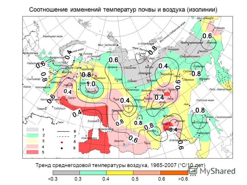Соотношение изменений температур почвы и воздуха (изолинии) Тренд среднегодовой температуры воздуха, 1965-2007 (°C/10 лет) 0.6