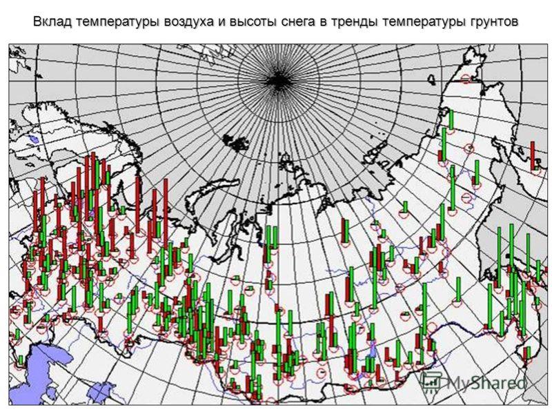 Вклад температуры воздуха и высоты снега в тренды температуры грунтов