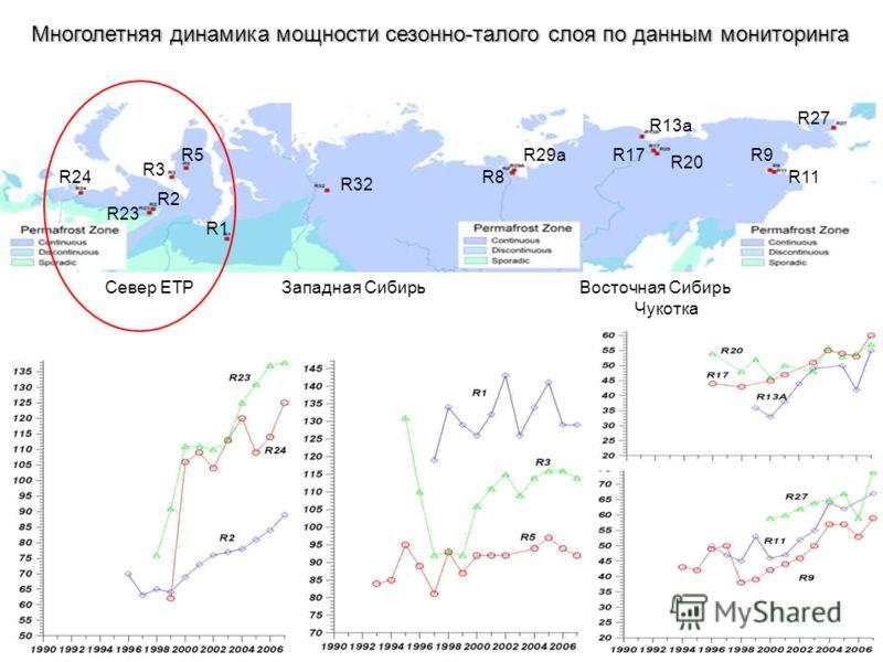Север ЕТРЗападная Сибирь Восточная Сибирь Чукотка R24 R23 R2 R3 R5 R1 R32 R29a R8 R20 R17 R13a R11 R9 R27 Многолетняя динамика мощности сезонно-талого слоя по данным мониторинга