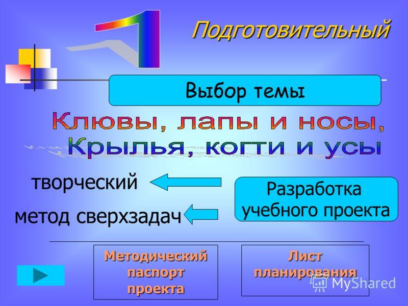 Выбор темы Разработка учебного проекта творческий метод сверхзадач Методический паспорт проекта Лист планирования Подготовительный