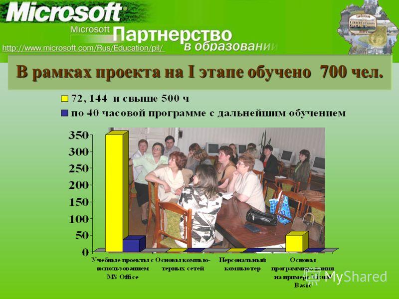 В рамках проекта на I этапе обучено 700 чел.