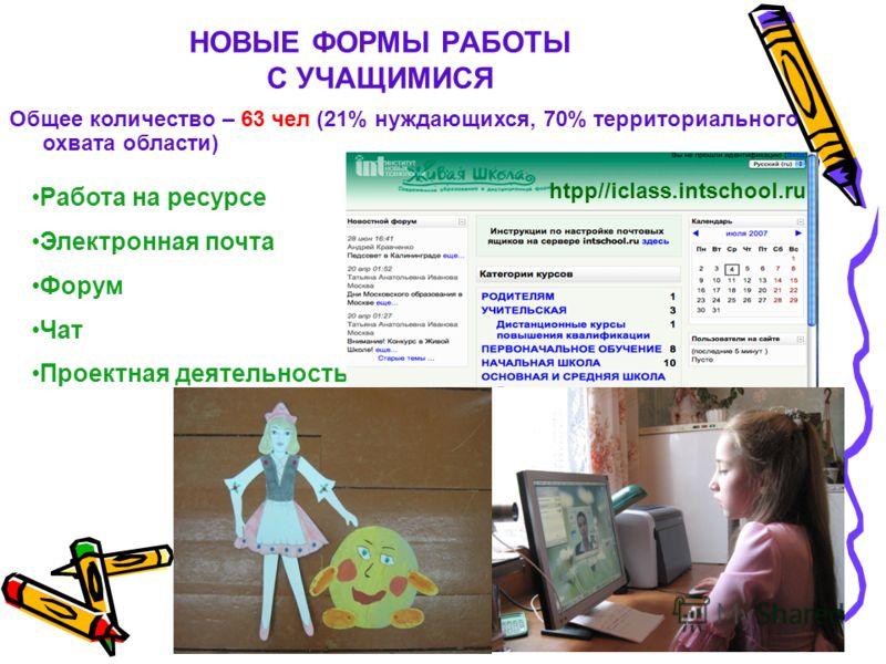 НОВЫЕ ФОРМЫ РАБОТЫ С УЧАЩИМИСЯ Работа на ресурсе Электронная почта Форум Чат Проектная деятельность Общее количество – 63 чел (21% нуждающихся, 70% территориального охвата области) htpp//iclass.intschool.ru