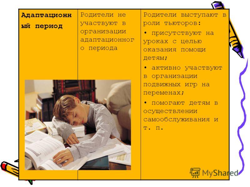Адаптационн ый период Родители не участвуют в организации адаптационног о периода Родители выступают в роли тьюторов: присутствуют на уроках с целью оказания помощи детям; активно участвуют в организации подвижных игр на переменах; помогают детям в о