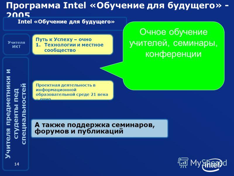 14 Программа Intel «Обучение для будущего» - 2005 Учителя ИКТ Учителя предметники и студенты пед специальностей Путь к Успеху – очно 1.Технологии и местное сообщество Проектная деятельность в информационной образовательной среде 21 века – очно Intel