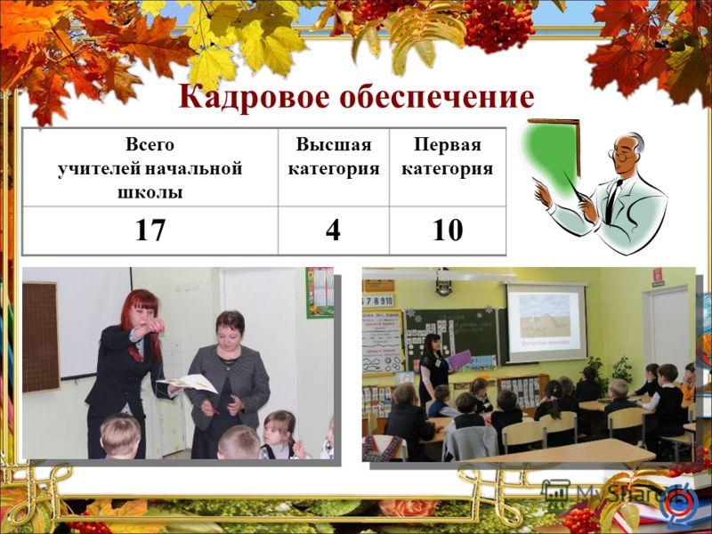 Кадровое обеспечение Всего учителей начальной школы Высшая категория Первая категория 17410