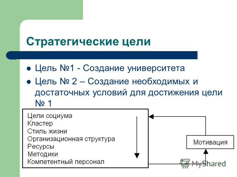 Стратегические цели Цель 1 - Создание университета Цель 2 – Создание необходимых и достаточных условий для достижения цели 1