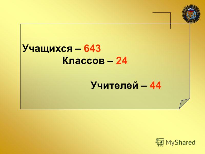 Учащихся – 643 Классов – 24 Учителей – 44