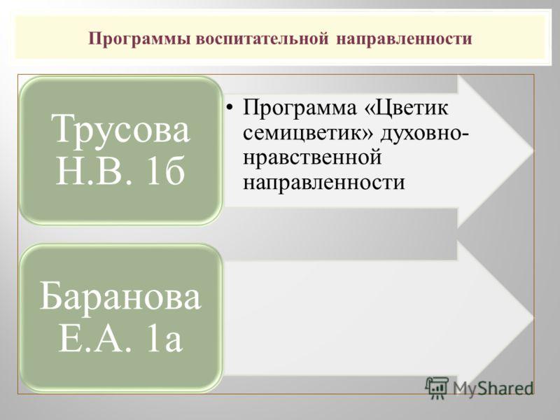 Программы воспитательной направленности Программа «Цветик семицветик» духовно- нравственной направленности Трусова Н.В. 1б Баранова Е.А. 1а