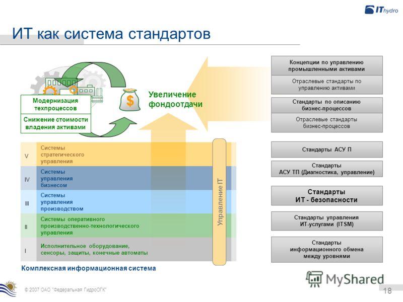 18 ИТ как система стандартов Стандарты ИТ - безопасности Стандарты управления ИТ-услугами (ITSM) Стандарты информационного обмена между уровнями Конечные автоматы, сенсоры, исполнительные механизмы Оперативное управление Управление бизнесами Управлен