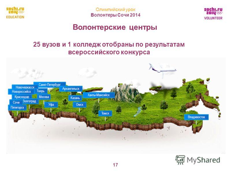 Олимпийский урок Волонтеры Сочи 2014 17 25 вузов и 1 колледж отобраны по результатам всероссийского конкурса Волонтерские центры