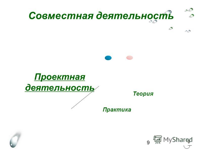 9 9 Совместная деятельность Проектная деятельность Практика Теория