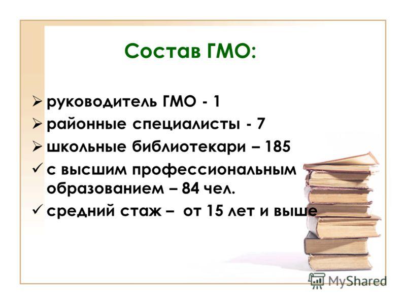 Состав ГМО: руководитель ГМО - 1 районные специалисты - 7 школьные библиотекари – 185 с высшим профессиональным образованием – 84 чел. средний стаж – от 15 лет и выше