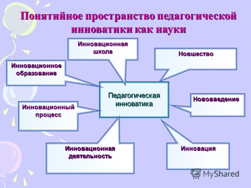 Педагогическая инноватика Нововведение Инновационное образование Инновационная деятельность Инновационный процесс Новшество Инновация Понятийное пространство педагогической инноватики как науки Инновационнаяшкола