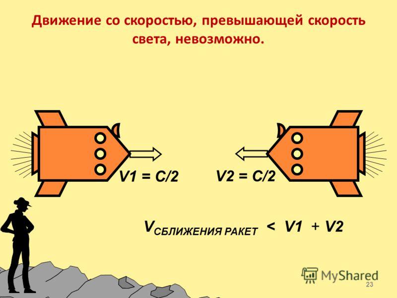 22 Относительная скорость в релятивистской физике