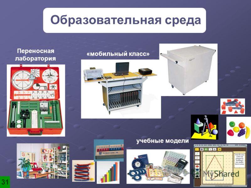 «мобильный класс» Переносная лаборатория учебные модели Образовательная среда 3131