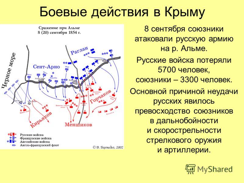 Боевые действия в Крыму 8 сентября союзники атаковали русскую армию на р. Альме. Русские войска потеряли 5700 человек, союзники – 3300 человек. Основной причиной неудачи русских явилось превосходство союзников в дальнобойности и скорострельности стре