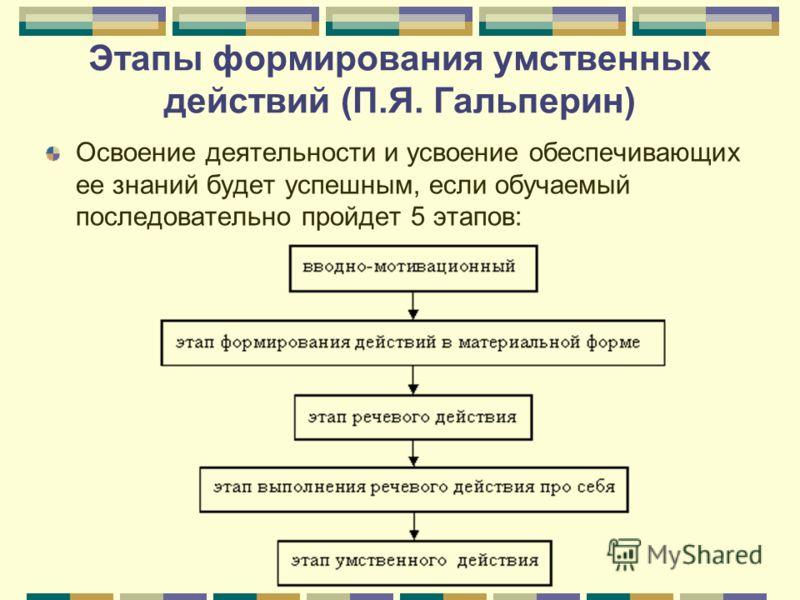 Этапы формирования умственных действий (П.Я. Гальперин) Освоение деятельности и усвоение обеспечивающих ее знаний будет успешным, если обучаемый последовательно пройдет 5 этапов: