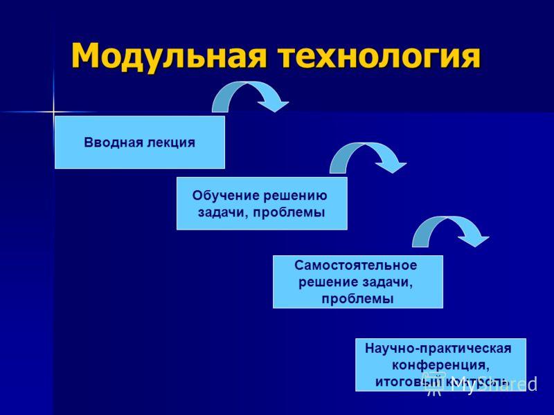 Модульная технология Вводная лекция Обучение решению задачи, проблемы Самостоятельное решение задачи, проблемы Научно-практическая конференция, итоговый контроль