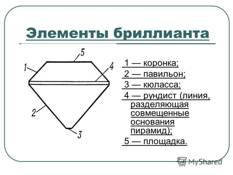 Элементы бриллианта 1 коронка; 2 павильон; 3 кюласса; 4 рундист (линия, разделяющая совмещенные основания пирамид); 5 площадка.