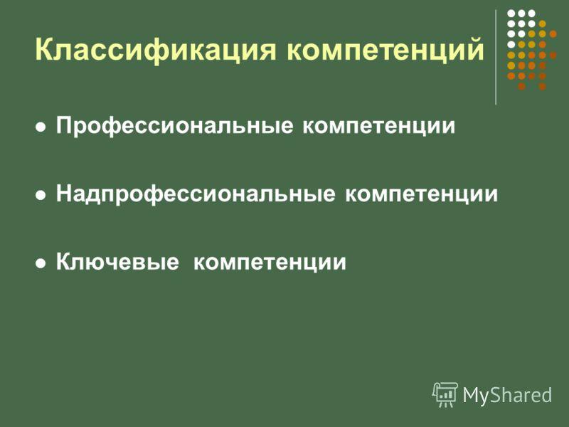Классификация компетенций Профессиональные компетенции Надпрофессиональные компетенции Ключевые компетенции