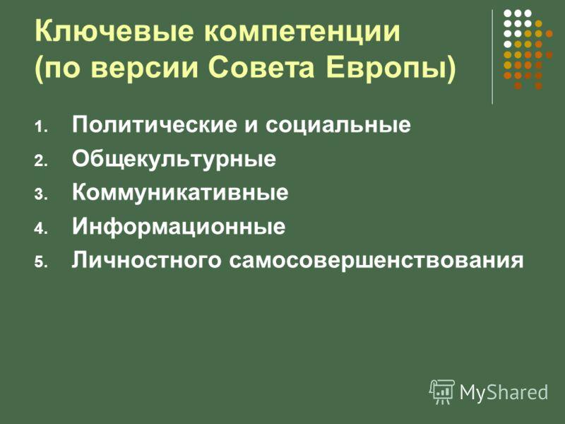 Ключевые компетенции (по версии Совета Европы) 1. Политические и социальные 2. Общекультурные 3. Коммуникативные 4. Информационные 5. Личностного самосовершенствования