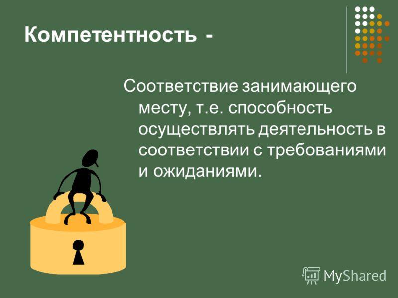Компетентность - Соответствие занимающего месту, т.е. способность осуществлять деятельность в соответствии с требованиями и ожиданиями.