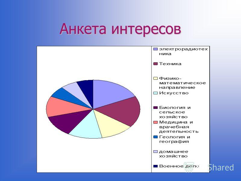 Анкета интересов