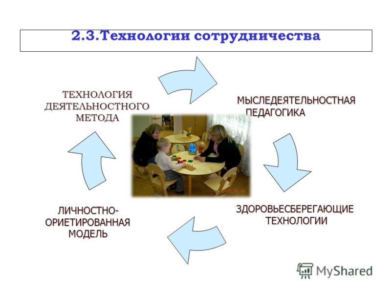 2.3.Технологии сотрудничества МЫСЛЕДЕЯТЕЛЬНОСТНАЯ МЫСЛЕДЕЯТЕЛЬНОСТНАЯПЕДАГОГИКА ЗДОРОВЬЕСБЕРЕГАЮЩИЕТЕХНОЛОГИИЛИЧНОСТНО- ОРИЕТИРОВАННАЯ ОРИЕТИРОВАННАЯМОДЕЛЬ ТЕХНОЛОГИЯДЕЯТЕЛЬНОСТНОГОМЕТОДА