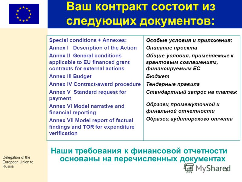 Delegation of the European Union to Russia Москва, 18 марта 2013 Финансовая отчетность по грантам Общие условия контракта 2010 (Версия Март 2011)