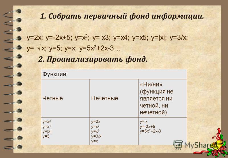 1. Собрать первичный фонд информации. y=2x; y=-2x+5; y=x 2 ; y= х3; y=x4; y=x5; y=|x|; y=3/x; x; y=5; y=x; y=5x 2 +2x-3 … y= 2. Проанализировать фонд. Функции: ЧетныеНечетные «Ни/ни» (функция не является ни четной, ни нечетной) y=x 2 y=x 4 y=|x| y=5