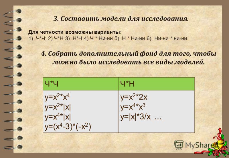 3. Составить модели для исследования. Для четности возможны варианты: 1). Ч*Ч; 2).Ч*Н 3). Н*Н 4).Ч * Ни-ни 5). Н * Ни-ни 6). Ни-ни * ни-ни 4. Собрать дополнительный фонд для того, чтобы можно было исследовать все виды моделей. Ч*ЧЧ*Н y=x 2 *x 4 y=x 2