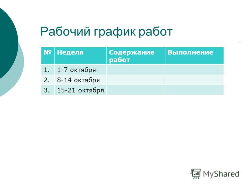 Рабочий график работ НеделяСодержание работ Выполнение 1.1-7 октября 2.8-14 октября 3.15-21 октября