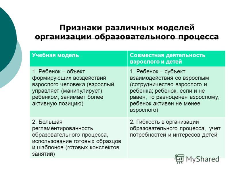 Признаки различных моделей организации образовательного процесса Учебная модельСовместная деятельность взрослого и детей 1. Ребенок – объект формирующих воздействий взрослого человека (взрослый управляет (манипулирует) ребенком, занимает более активн