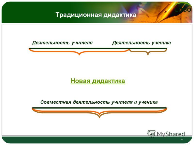 LOGO 8 Традиционная дидактика Деятельность учителяДеятельность ученика Новая дидактика Совместная деятельность учителя и ученика